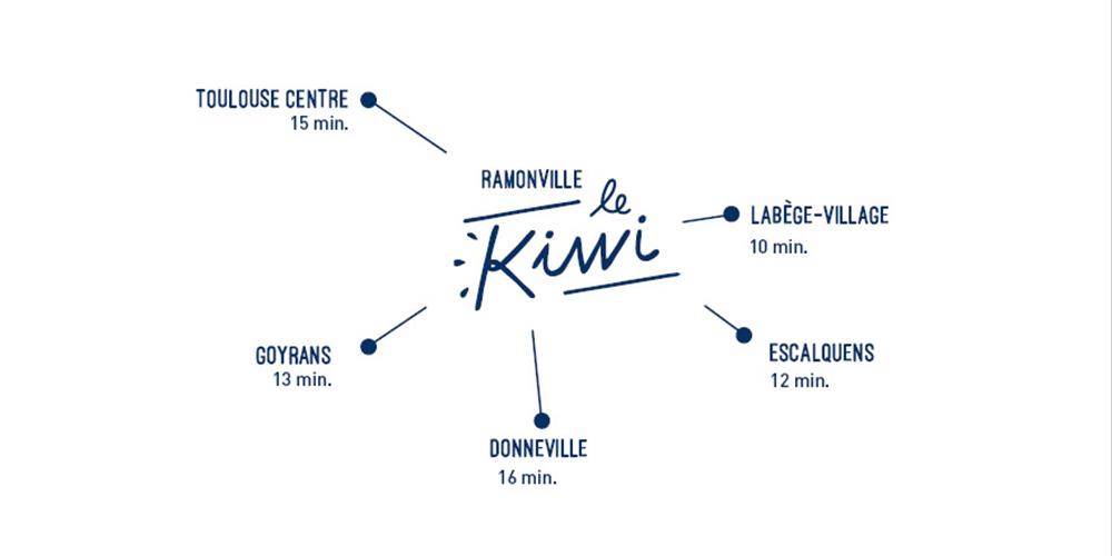 plan-Kiwi